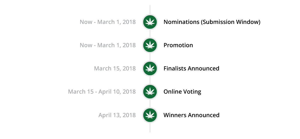 2018 Excellence in Cannabis Awards Timeline